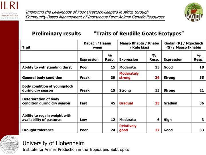 "Preliminary results""Traits of Rendille Goats Ecotypes"""