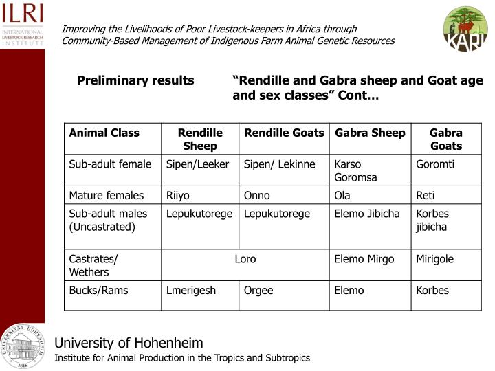 "Preliminary results""Rendille and Gabra sheep and Goat age and sex classes"" Cont…"
