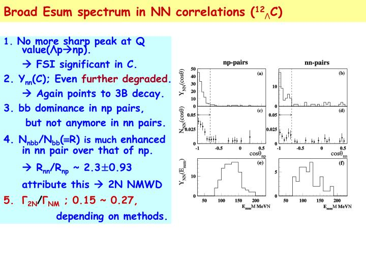 Broad Esum spectrum in NN correlations (