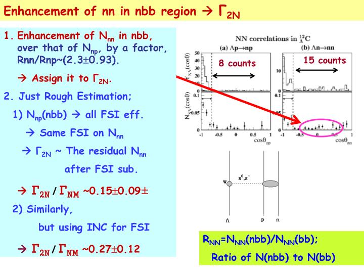 Enhancement of nn in nbb region