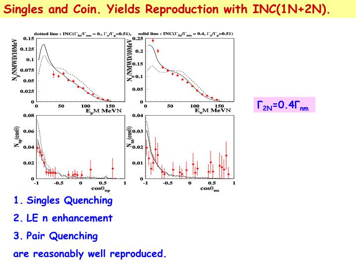 Singles and Coin. Yields Reproduction with INC(1N+2N).