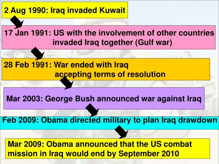 2 Aug 1990: Iraq invaded Kuwait