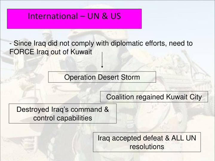 - Since Iraq did not comply with diplomatic efforts, need to FORCE Iraq out of Kuwait