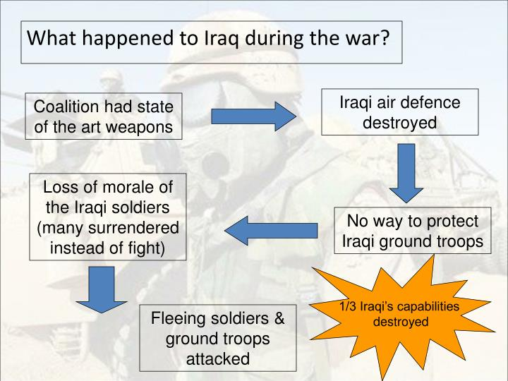 What happened to Iraq during the war?