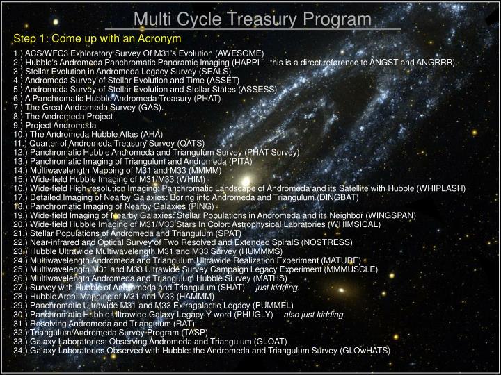 1.) ACS/WFC3 Exploratory Survey Of M31's Evolution (AWESOME)