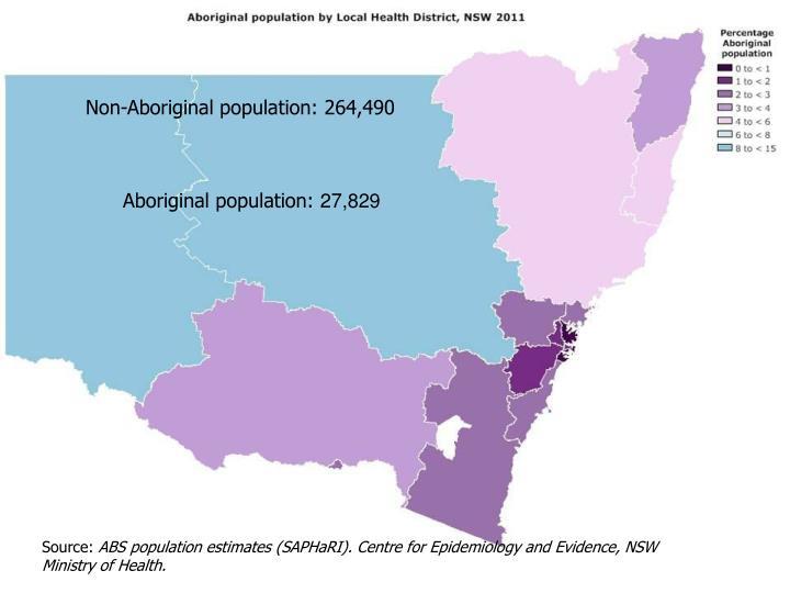 Non-Aboriginal population: 264,490