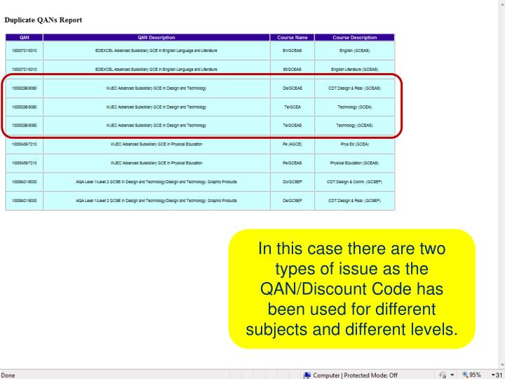 In this case there are two types of issue as the QAN/Discount Code has been used for different subjects and different levels.