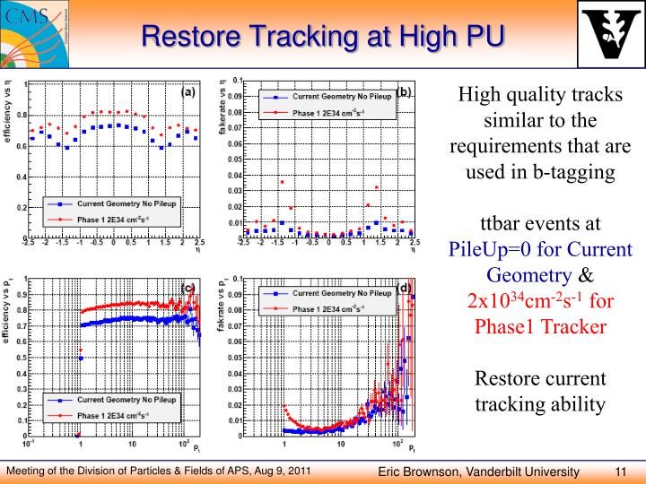 Restore Tracking at High PU
