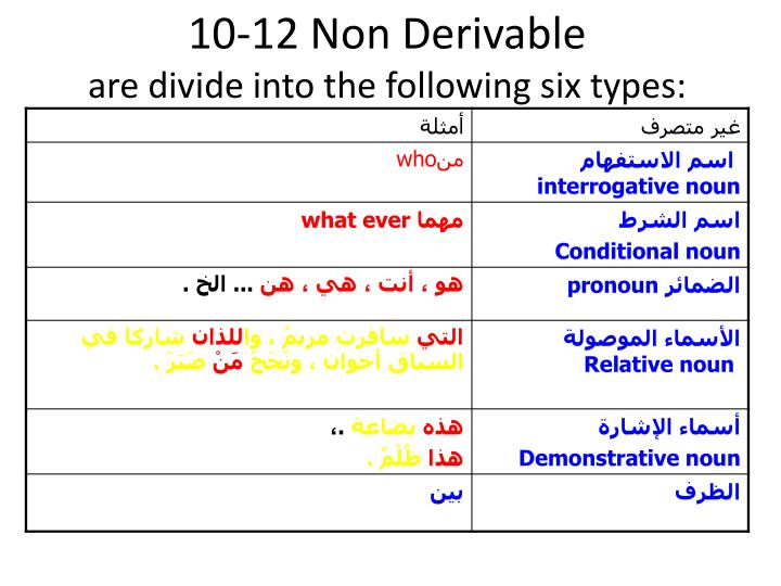 10-12 Non Derivable