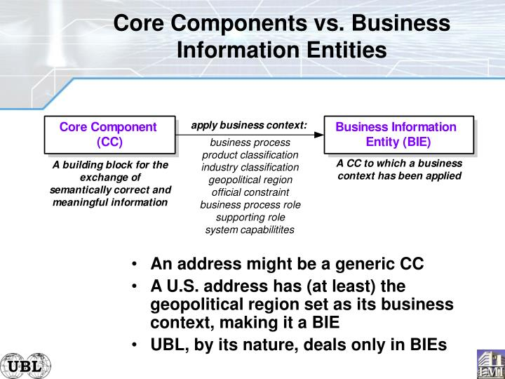 Core Components vs. Business Information Entities