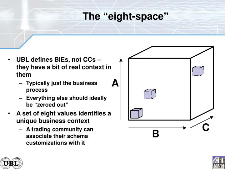 UBL defines BIEs, not CCs