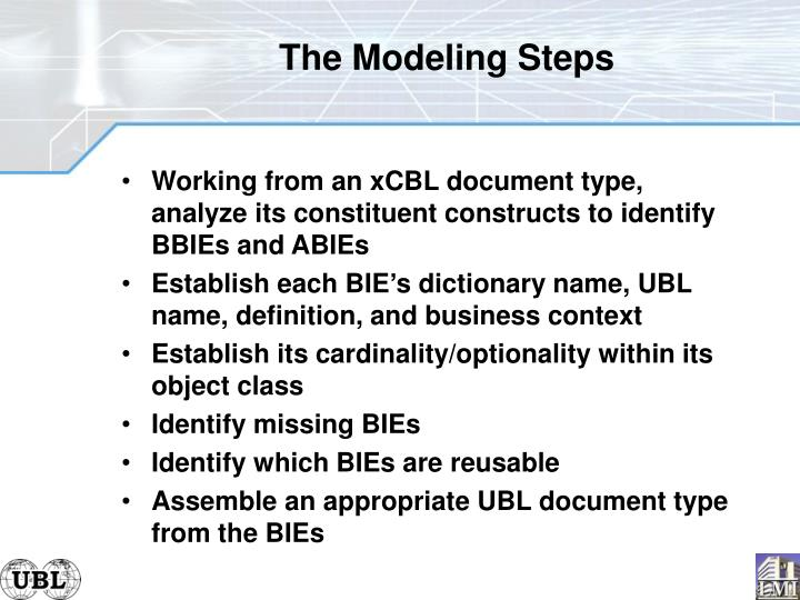 The Modeling Steps