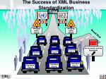 the success of xml business standardization
