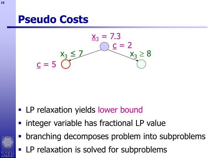 Pseudo Costs