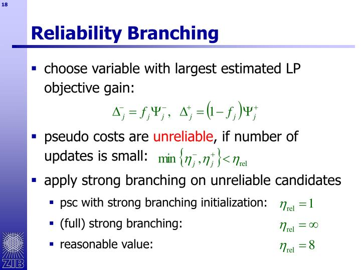Reliability Branching