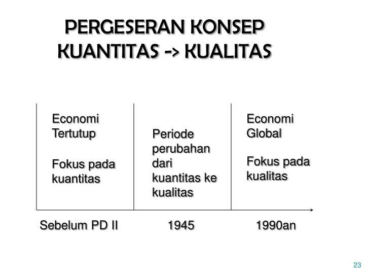 PERGESERAN KONSEP KUANTITAS -> KUALITAS