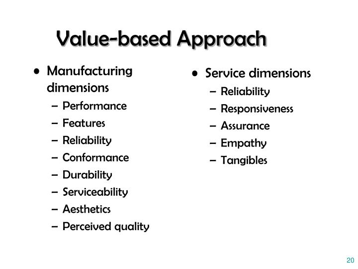 Value-based Approach