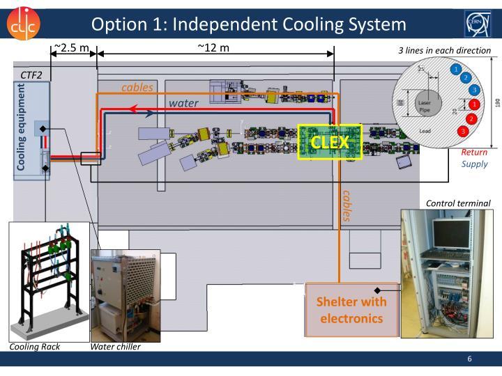 Option 1: Independent Cooling System