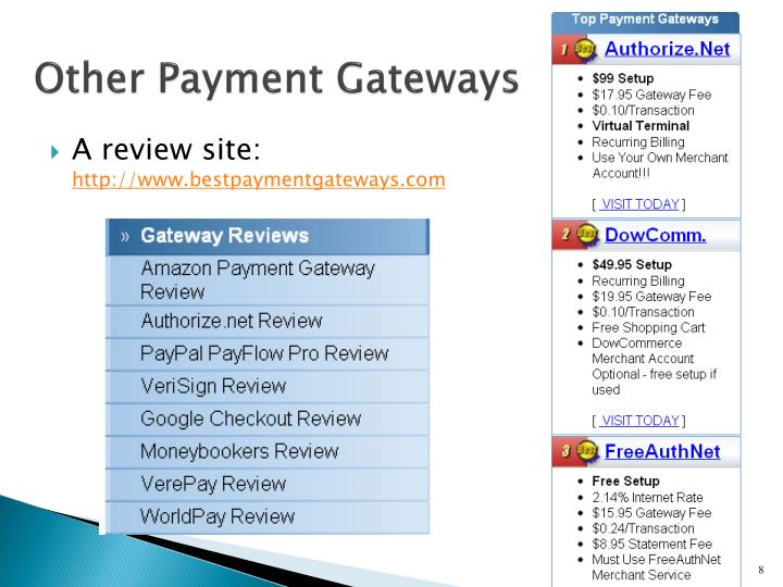Other Payment Gateways