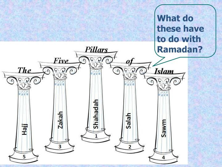 What do these have to do with Ramadan?
