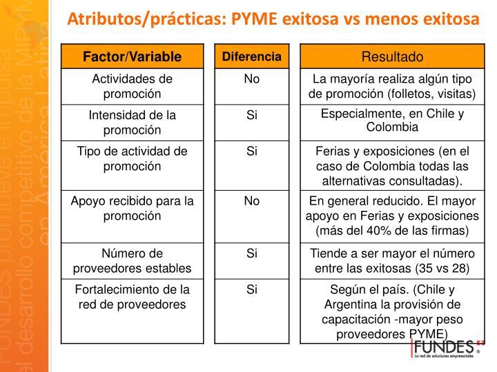 Atributos/prácticas: PYME exitosa vs menos exitosa