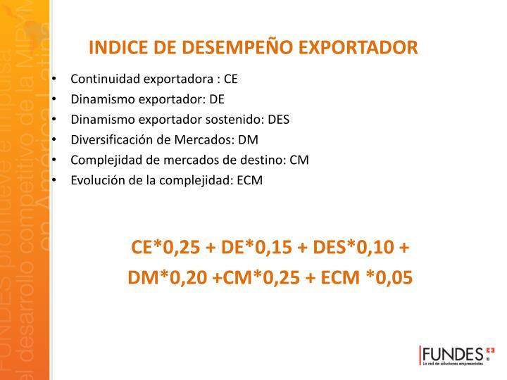 INDICE DE DESEMPEÑO EXPORTADOR