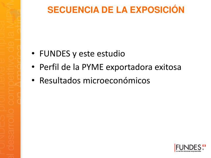 SECUENCIA DE LA EXPOSICIÓN