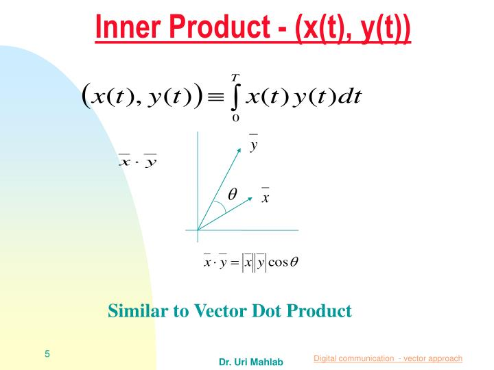 Inner Product - (x(t), y(t))