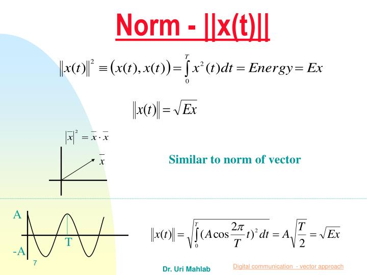 Norm - ||x(t)||