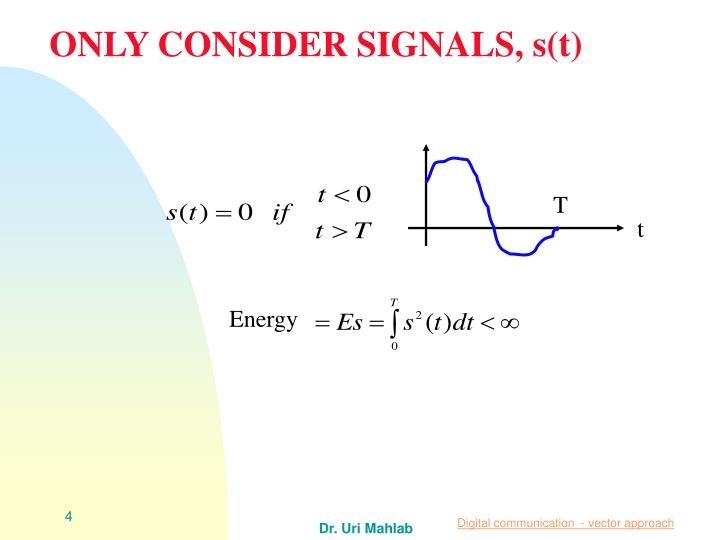 ONLY CONSIDER SIGNALS, s(t)