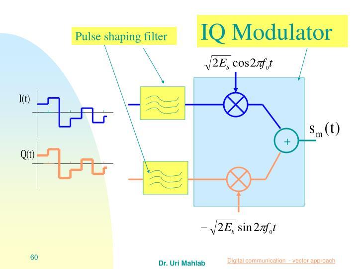 IQ Modulator
