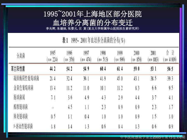 1995~2001