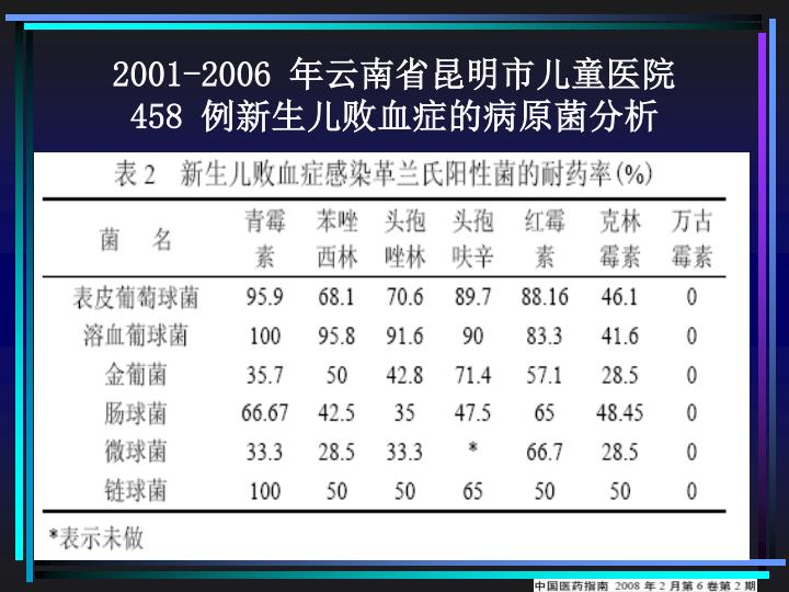 2001-2006 年云南省昆明市儿童医院
