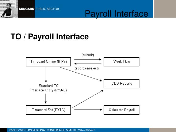 Payroll Interface