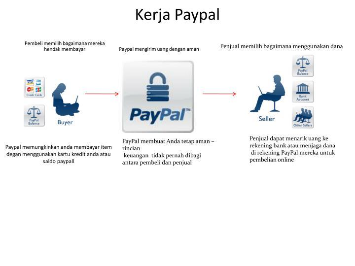 Kerja Paypal