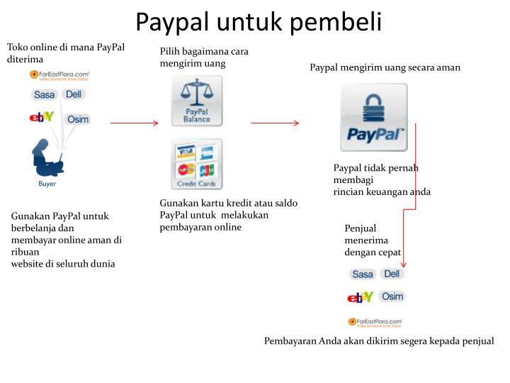 Paypal untuk pembeli