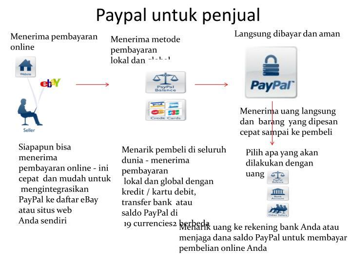 Paypal untuk penjual