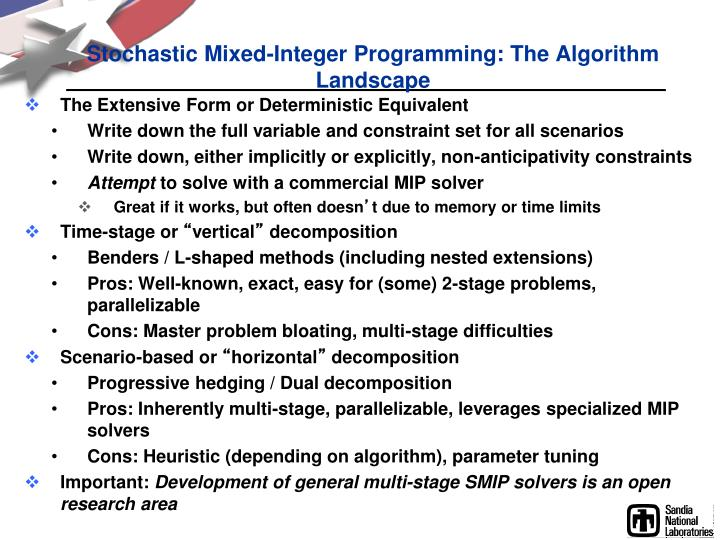 Stochastic Mixed-Integer Programming: The Algorithm Landscape