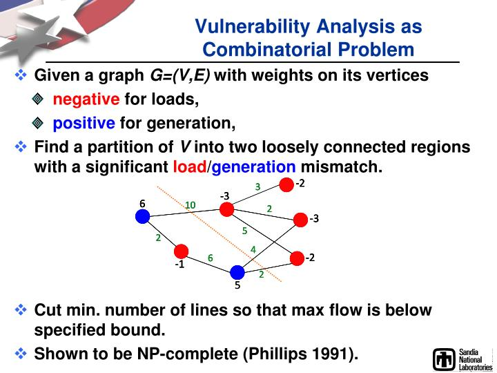 Vulnerability Analysis as Combinatorial Problem