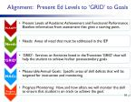 alignment present ed levels to grid to goals1