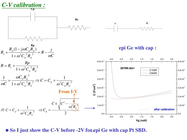 C-V calibration :