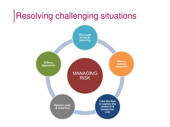 Resolving challenging situations
