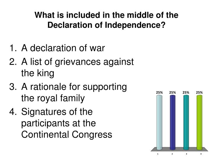 What is included in the middle of the Declaration of Independence?