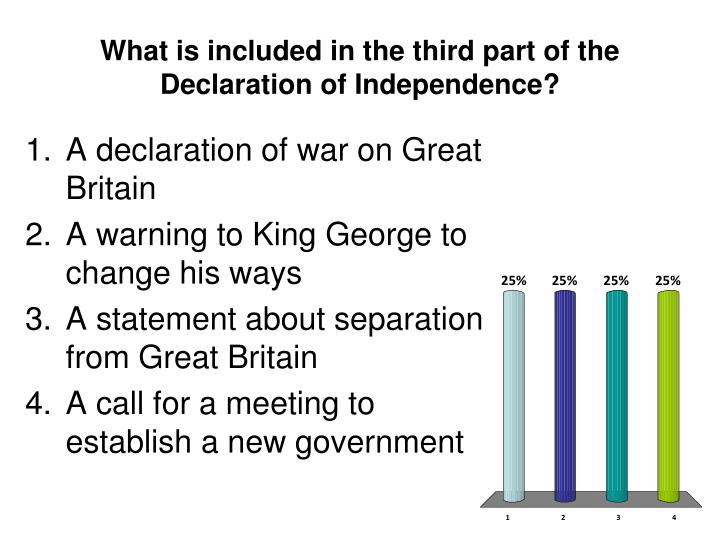 What is included in the third part of the Declaration of Independence?