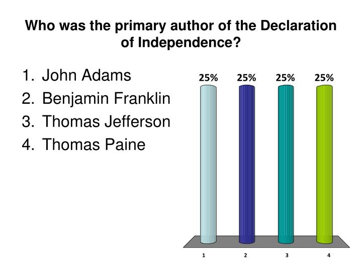 Who was the primary author of the Declaration of Independence?