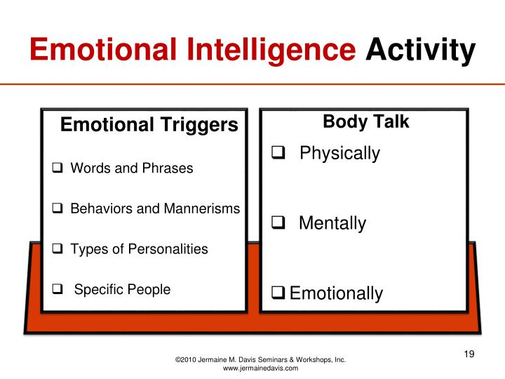 Emotional Intelligence Worksheets - Sanfranciscolife