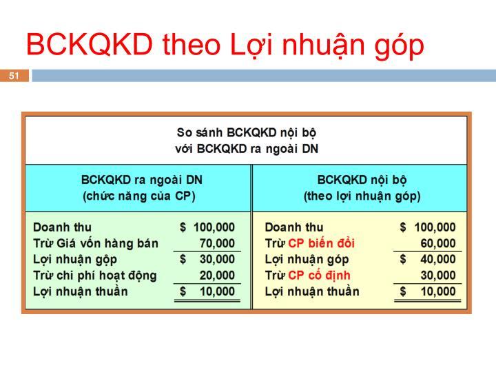 BCKQKD theo Lợi nhuận góp