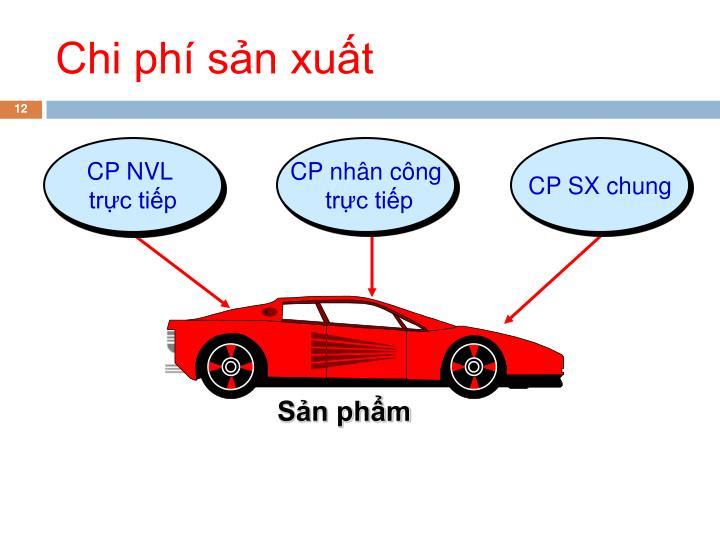 CP NVL