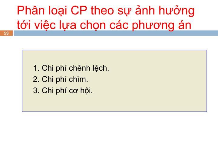 Phân loại CP theo sự ảnh hưởng tới việc lựa chọn các phương án