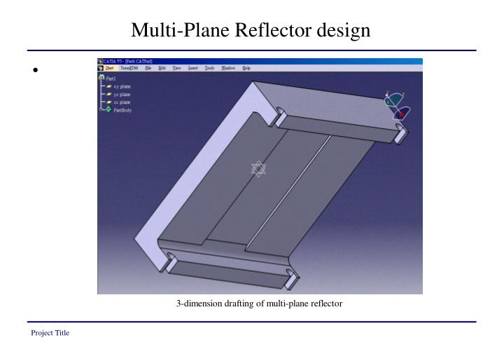 Multi-Plane Reflector design